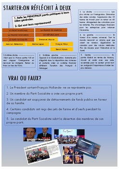 French presidential elections Macron and Le Pen booklet intermediate-advanced