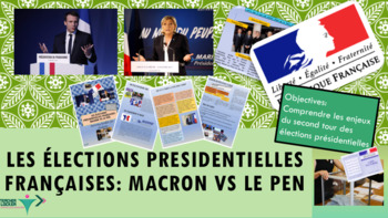 French presidential elections Macron and Le Pen full lesson