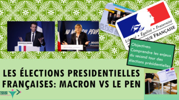 French presidential elections Macron and Le Pen intermediate/advanced
