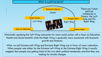 French presidential elections PPT for intermediate