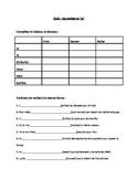 French quiz or review - verbes en 'er' present tense