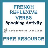 French Reflexive Verbs Activity - Verbes Réfléchis