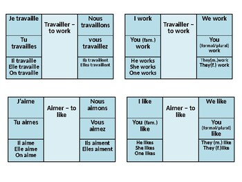 French regular -er verbs foldable/ interactive notebook