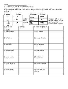 French -er regular verbs in the present tense notes, practice worksheet.