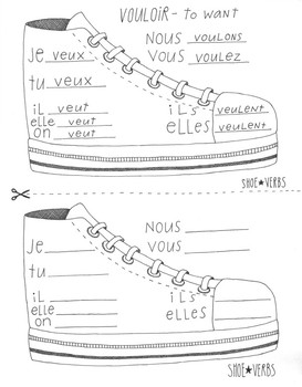French shoe verb ~Vouloir ~boot verb chart ~No Prep ~French verb conjugation