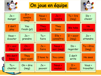 French simple present for beginners lesson and worksheet NO PREP