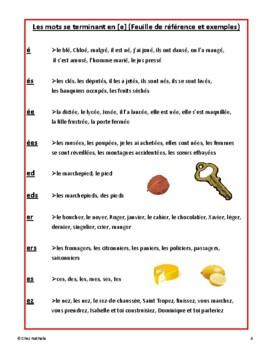French Phonics: Le son [e] (é - ée - ed - er...)