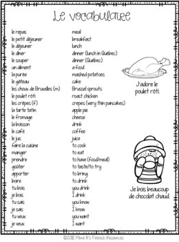 French speaking activity - Find someone who FOOD LE DÎNER