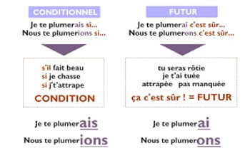 """French spelling and grammar in songs : Orthochanson """"Alouette"""""""