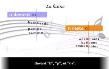 "French spelling and grammar in songs. Orthochanson ""Les bonbons"""