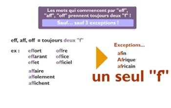 """French spelling and grammar in songs : Orthochanson """"afin, Afrique, africain"""""""