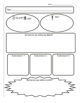 Story map and retell graphi... by Funtabulous | Teachers Pay Teachers