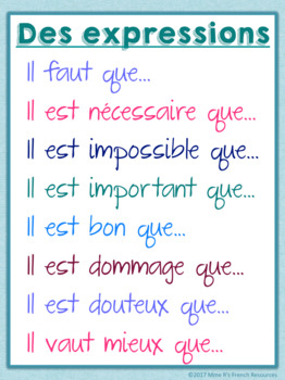 French subjunctive anchor charts