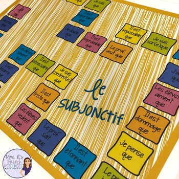 French subjunctive board game