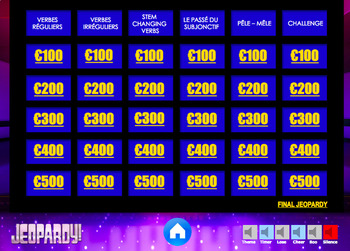 French subjunctive powerpoint jeopardy game - Le subjonctif