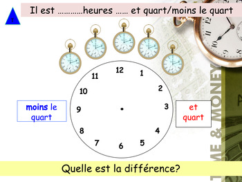 French telling the time, quelle heure est-il? PPT for beginners