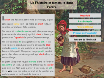 French the imperfect, l'imparfait PPT