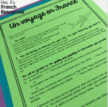 French future tense Powerpoint project