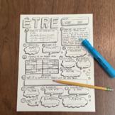 French verb ETRE ~worksheet ~verb conjugation ~translation NO PREP ~je suis