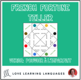 French verb POUVOIR - IMPERFECT TENSE fortune tellers for