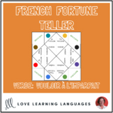French verb VOULOIR - IMPERFECT TENSE fortune tellers for