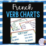 French verb chart posters REGULAR AND IRREGULAR VERBS