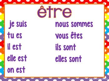 French verb chart posters sampler IRREGULAR VERBS