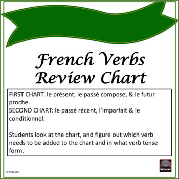 French verb review chart - Exercise