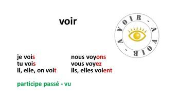 French verbs voir, mettre, promettre, permettre, prendre, comprendre, apprendre