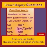 French wall display question words