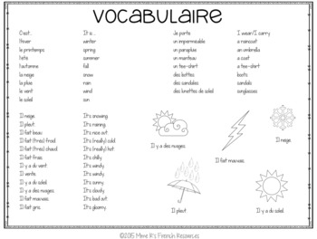 French weather board game