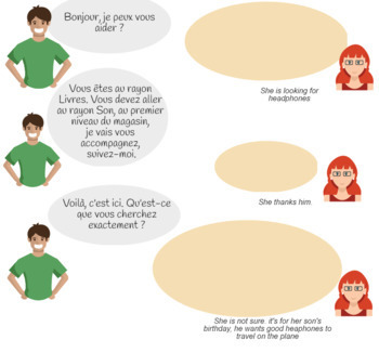 French speaking & writing- 7 situations, 7 dialogues to complete