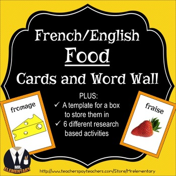 image regarding Printable French Flashcards identify French Foodstuff Flashcards and Phrase Wall