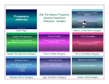 Frequency Adverbs PowerPoint Slideshow