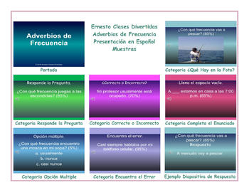 Frequency Adverbs Spanish PowerPoint Presentation