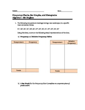 Frequency Charts, Bar Graph, and Histograms