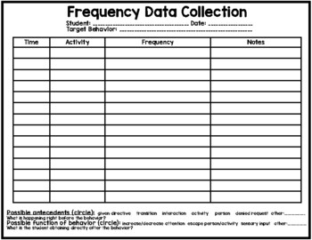 Frequency Data Collection