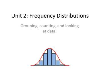 Frequency Distribution Presentation