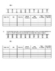 Frequency Distributions Practice