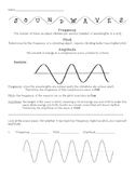 Frequency, Pitch, and Amplitude