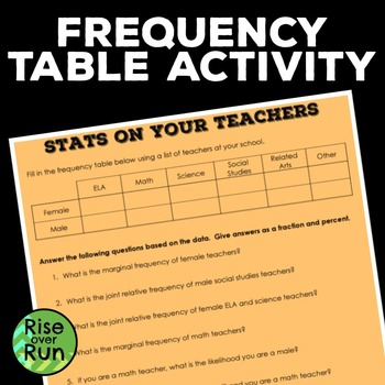 Two Way Frequency Table