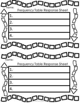 Frequency Table Bundle