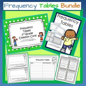 Istep Prep For 3rd Grade Worksheets Teaching Resources TpT