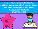 3.8A 3.8B Frequency Table, Dot Plot, Pictograph & Bar Graph Task Cards STAAR