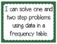 Frequency Table Problem Solving Interactive Notebook & Quick Check TEKS 4.9B