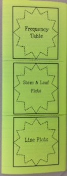 Frequency Table, Stem & Leam Plot, Line Plot Foldable