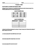 Frequency Table Worksheet