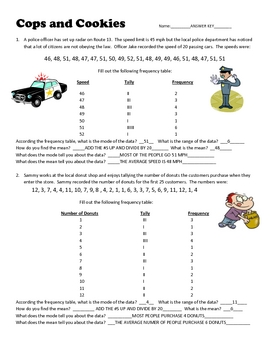 Frequency Table/Measures of Central Tendency Fun Review