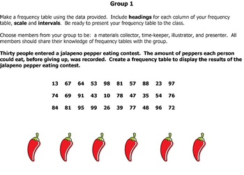 Frequency Tables -  A Group Project