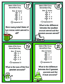 Frequency Tables, Dot Plots, and Stem-and-Leaf Plots: 4th Grade Math (New TEKS)